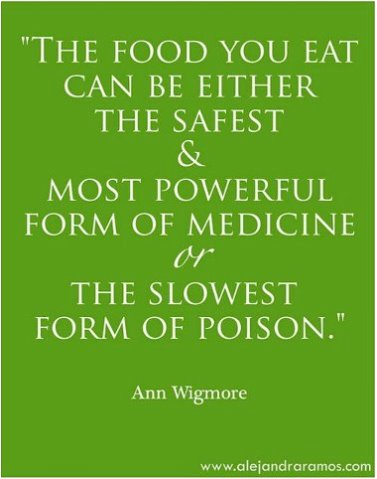 FOOD: Medicine or slow poison