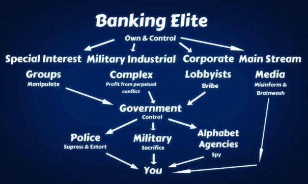 Monetary System Reform: IMF Posturing For Control of World Reserve Currency Basket Bank-chart1