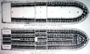 Commercial Slave cargo