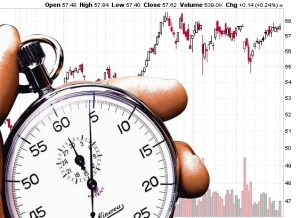 stock-market-timing
