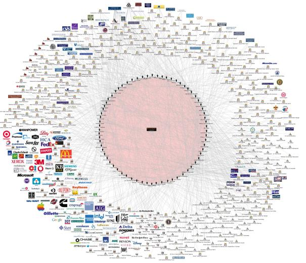 1 bilderberg current flow