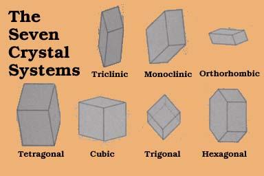 7crystals