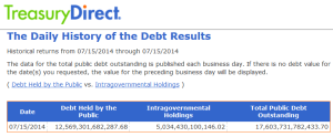 Banksters: Another Round of Social Engineering… 17-trillion-usa-treasury-debt