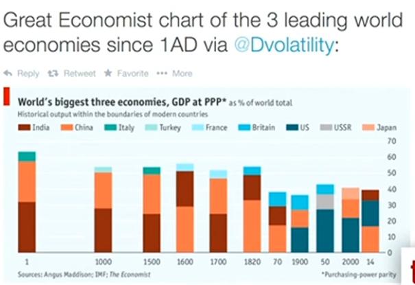 Ancient economies