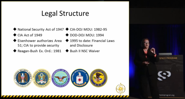 Legal Structure of the Hidden Financial System