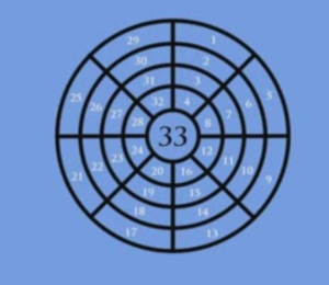 33 Coded in United Nations Flag