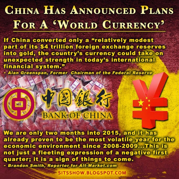 China Announces World Currency