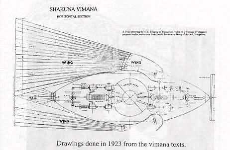 Vimanas ancient aircraft