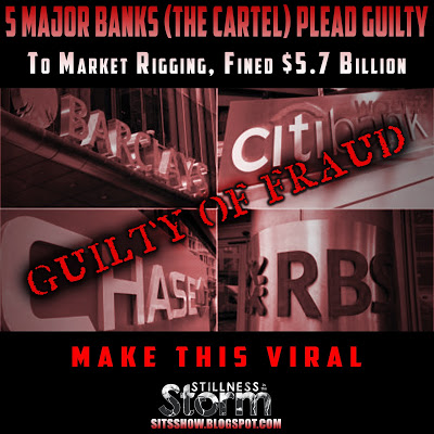 Major Banks (The Cartel) Plead Guilty To Market Rigging