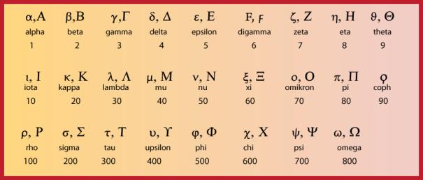 Graven Images Symbols Letters Spells Languages And