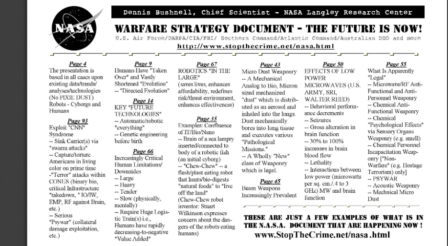 NASA Strategy Warfare Document slide presentation