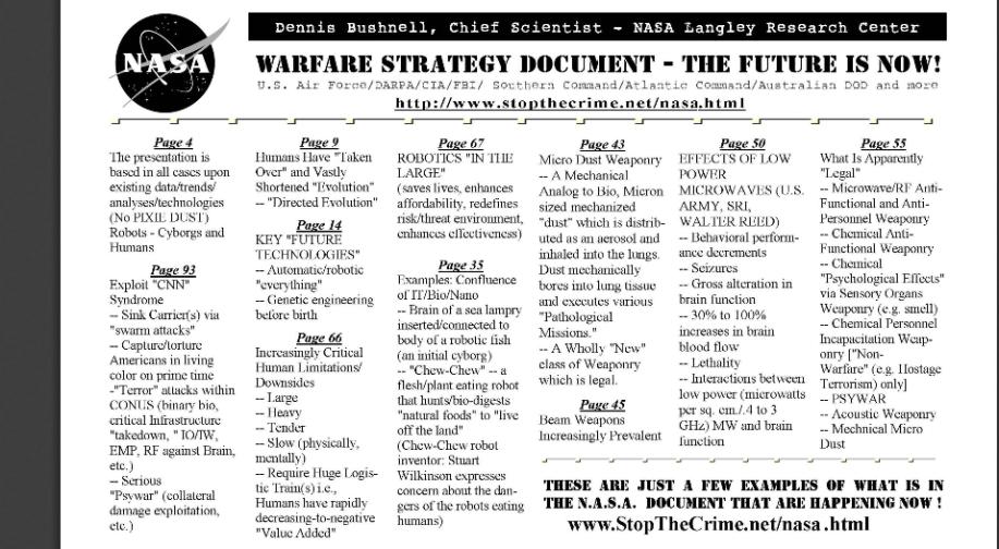 NASA Strategy Warfare Document slide presentation