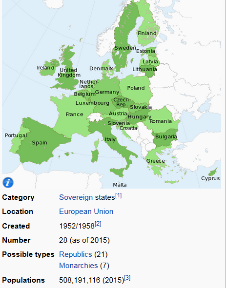 european union according to wikipedia
