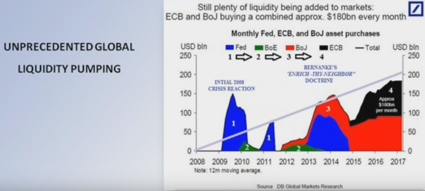 2016-global-liquidity-pumping