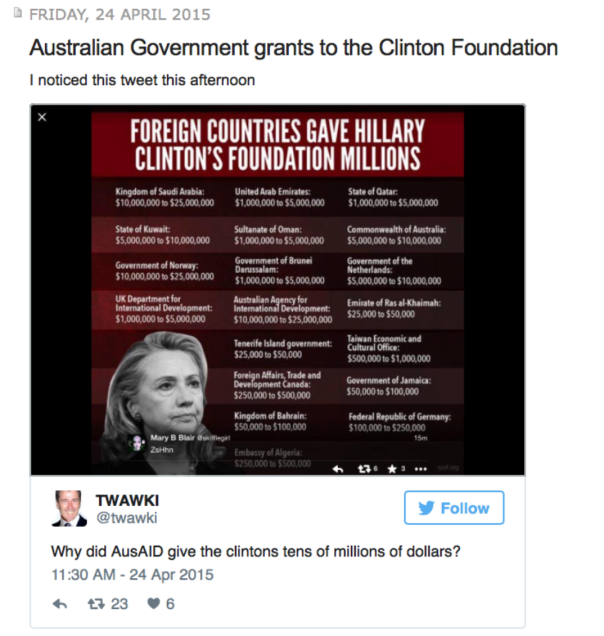 Many Foreign Countries Gave Tax Exempt Donations To Clintons' Foundation