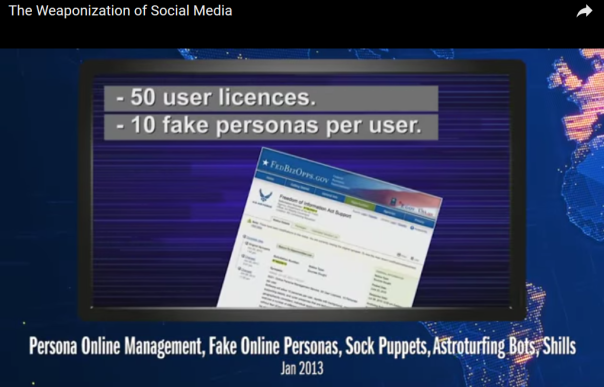 500 Fake Personas Licensed...