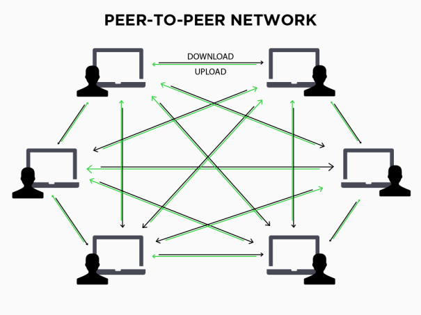 decentralizing the internet with peer to peer networking