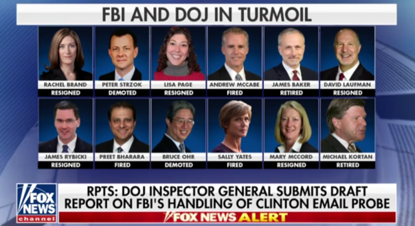 The Justice Department's Inspector General submitted the his report as a draft causing turmoil in the FBI and DOJ.