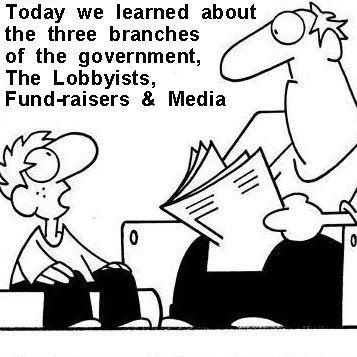 Three banches of government lobbyists, fund-raisers, and media.