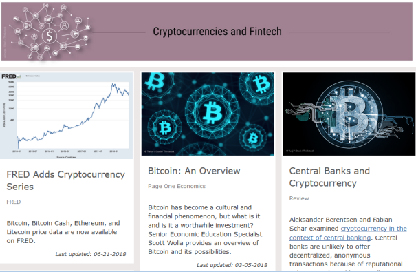 St Louis Fed org publications: cryptocurrencies and fintech research