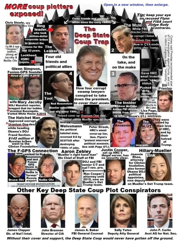 In 2016 theDeep State set the Traps for Manafort and Trump.