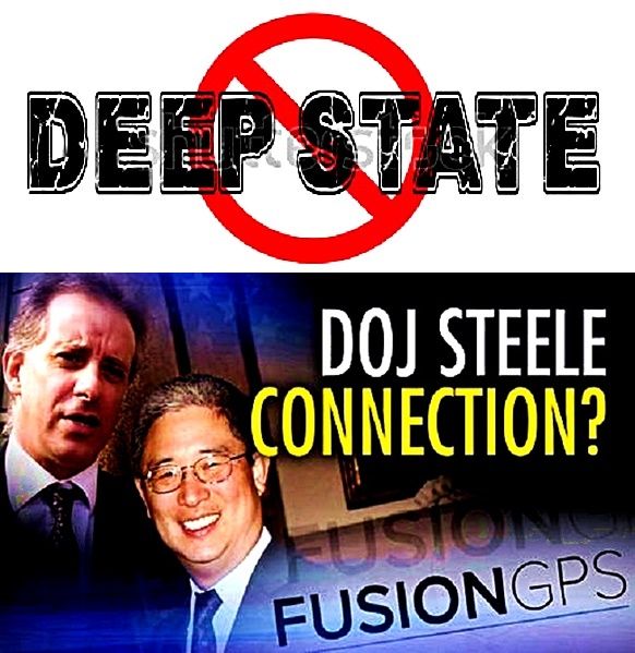Deep State: the London Connection